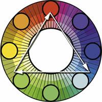 Система цветового круга