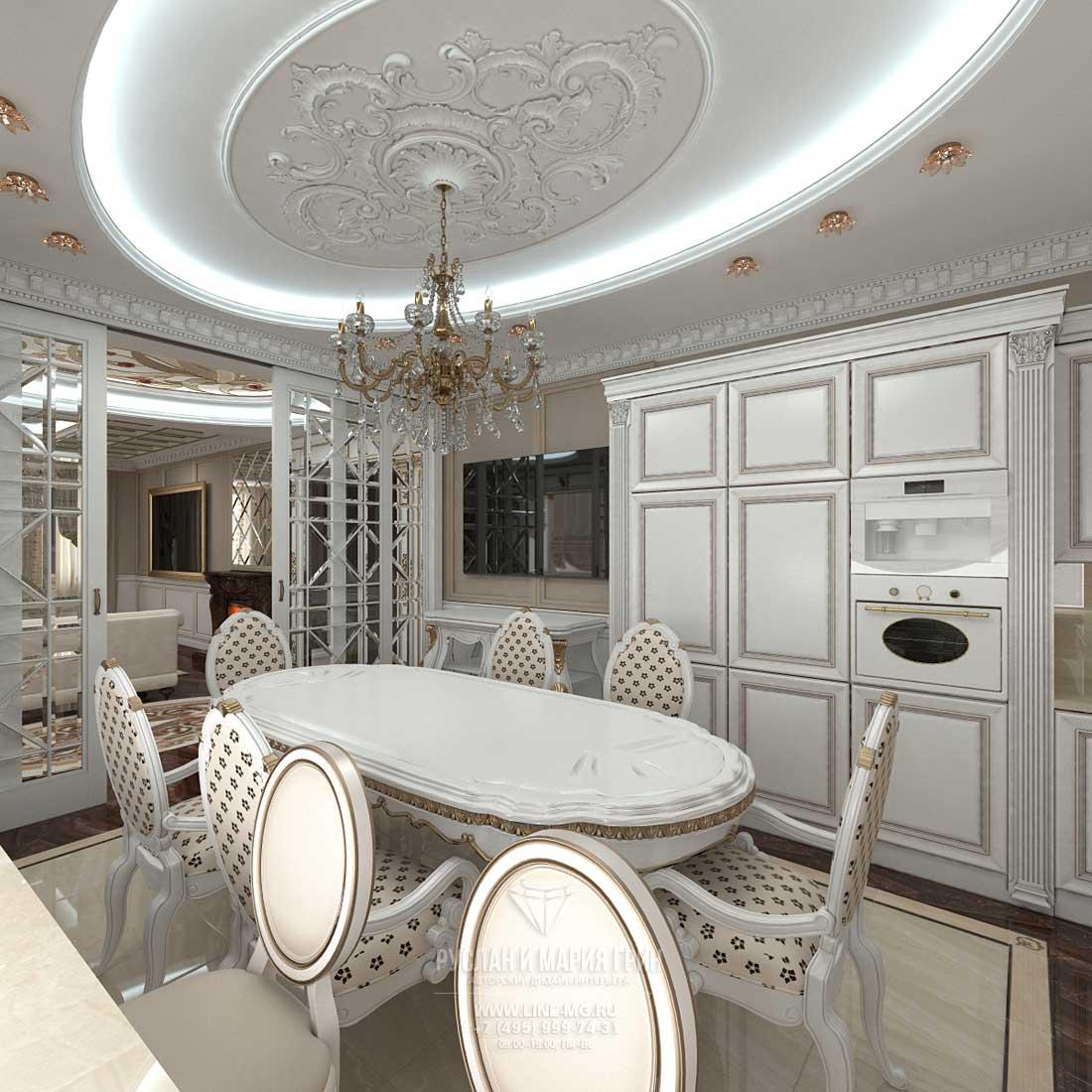 Современные идеи дизайна белой кухни